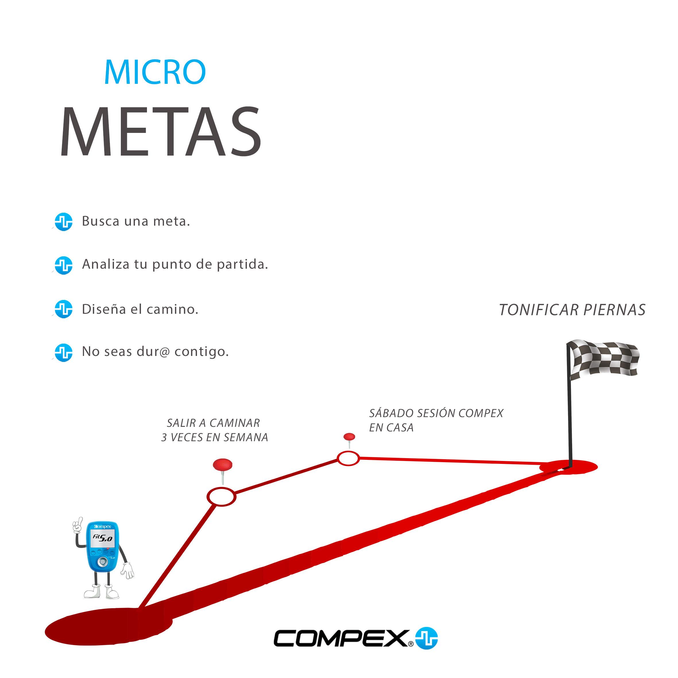 Las micro-metas. La clave para conseguir tus própositos del 2020