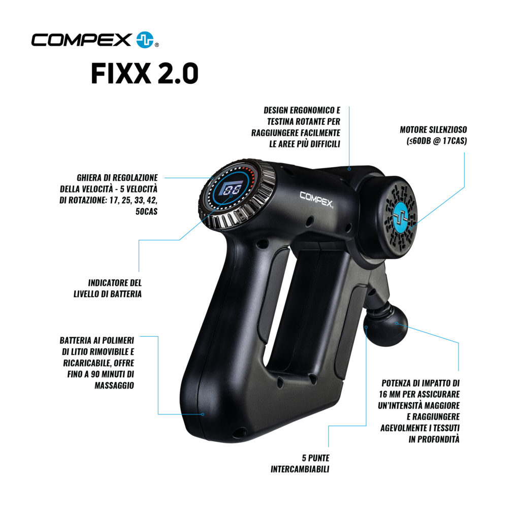 Compex FIXX2.0