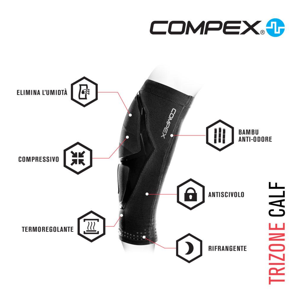 Rivoluziona la compressione sportiva