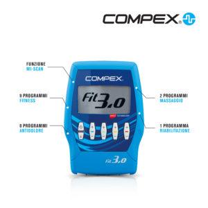 Compex FIT3.0