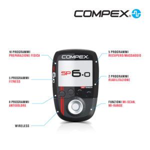 Compex SP60