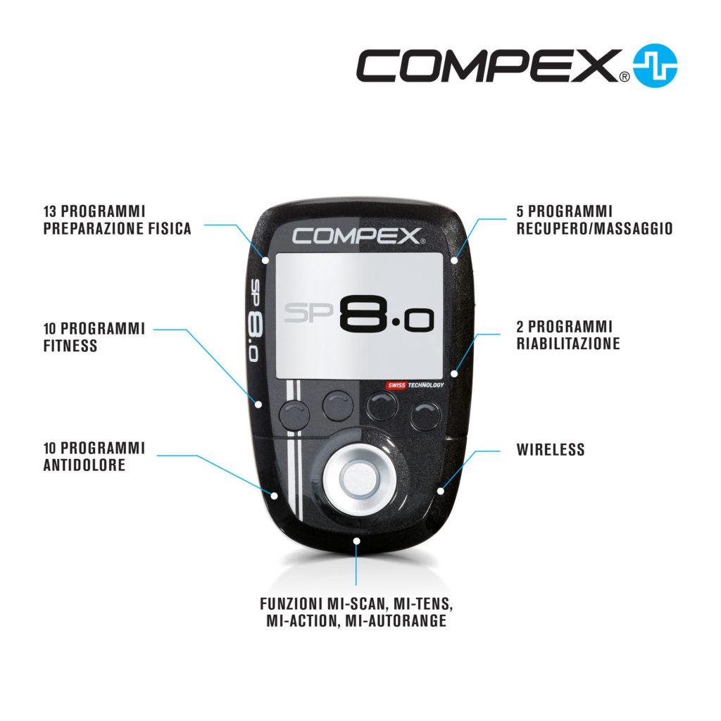 COMPEX SP8.0