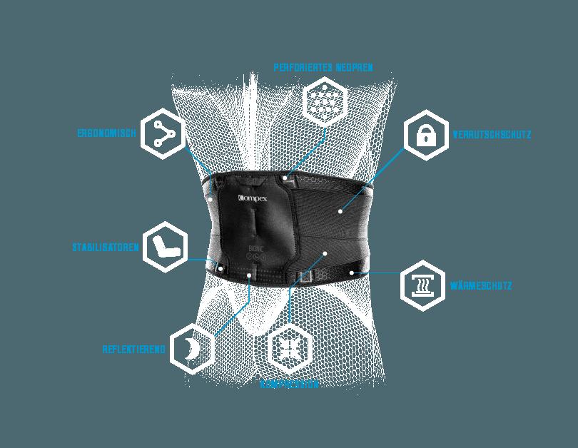 Compex Bionic Rucken Brace