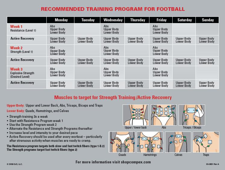 compex football training program